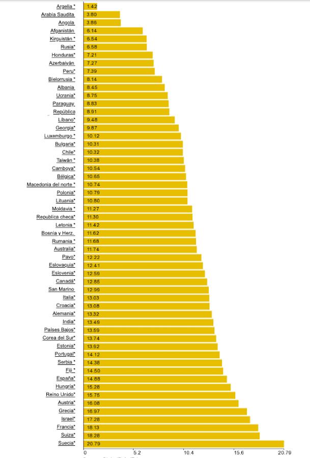 precio litro gas lp Precio litro Gas LP en el mundo y en México precio litro gas lp
